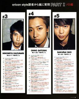 [2005.11.21] oricon style